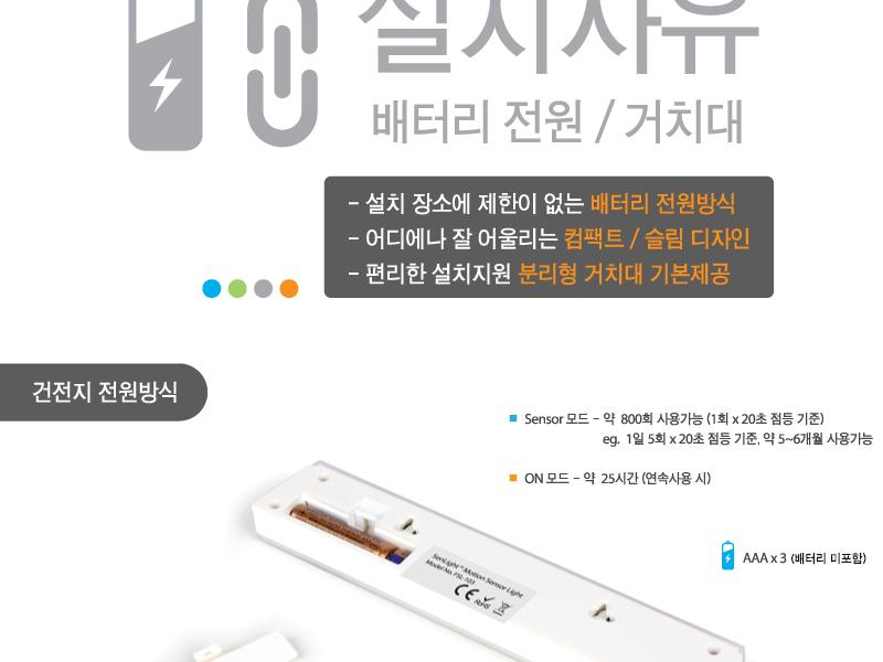플램 센라이트 Trapezoid 무선 동작감지 LED센서라이트(FSL-103) - 플램, 16,800원, 포인트조명, 센서조명